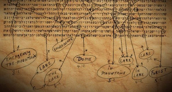 code de la bible pdf