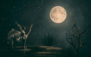 Body astrology