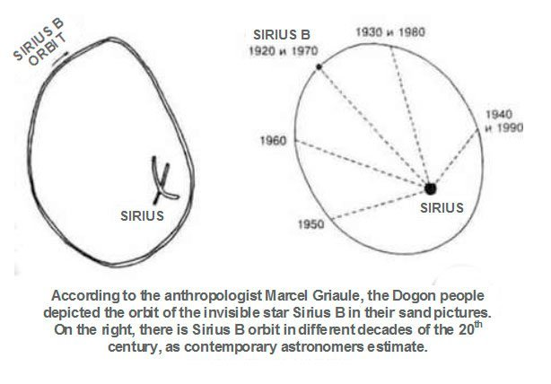 Dogon Tribe